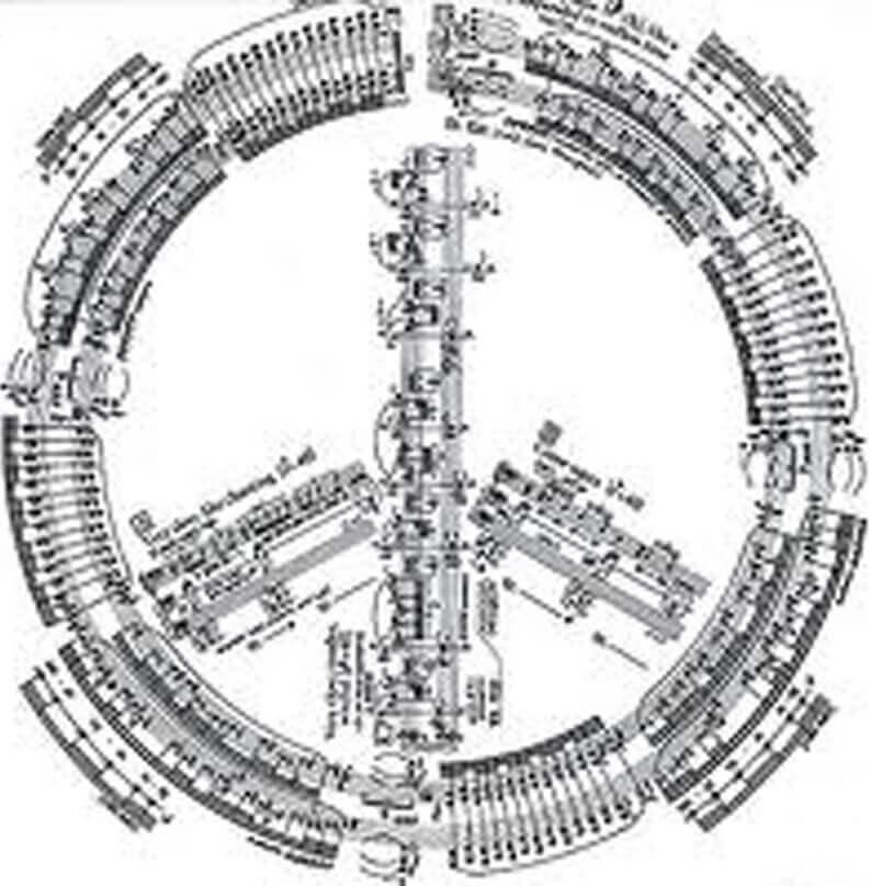 მუსიკალური აღმოჩენები